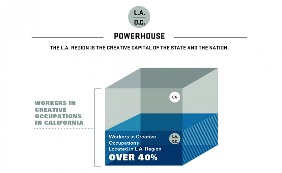2014 LA power house