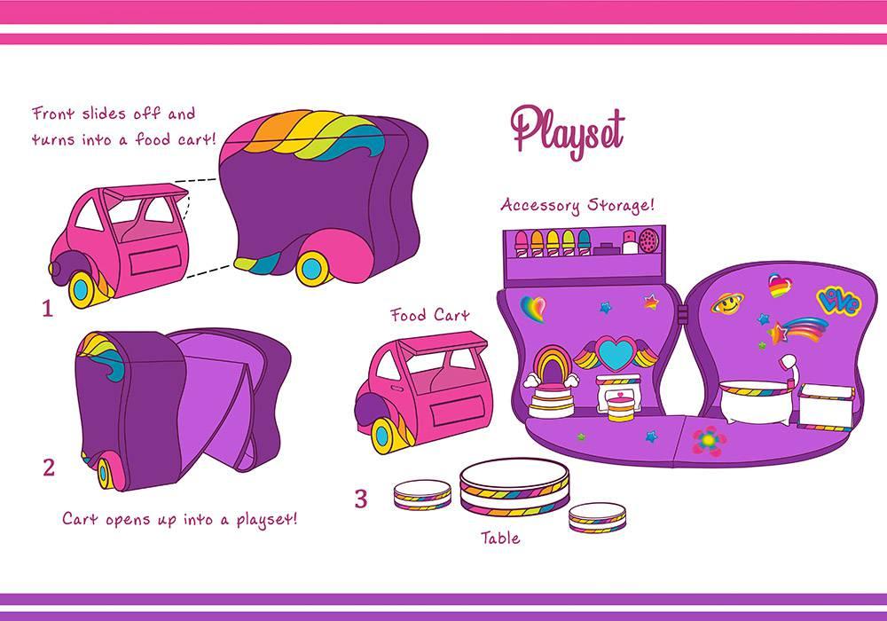 Lisa Frank Vehicle Playset Demo