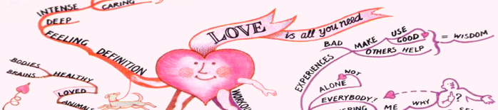 Mind Mapping Love