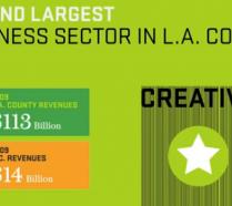 L.A. Creative Capitol